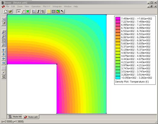 Finite Element Method Magnetics: HeatFlowTutorial