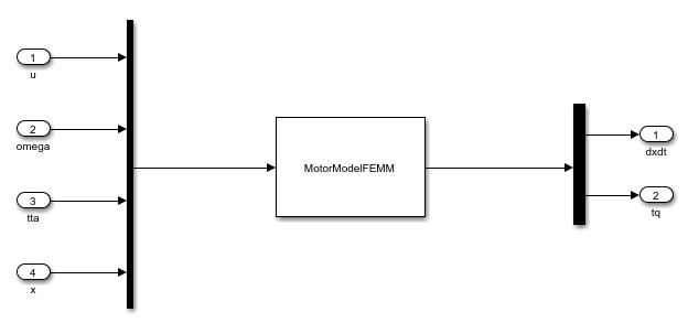 Finite Element Method Magnetics: New Build